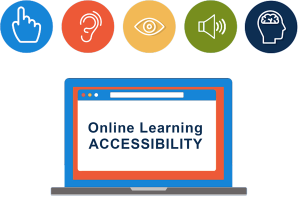 Online Learing Accessibility graphic