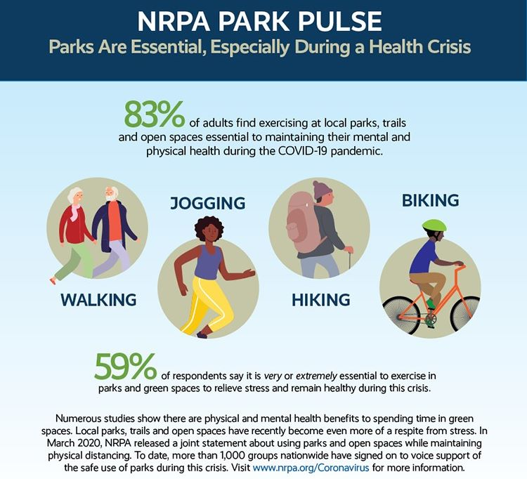 NRPA Infographic
