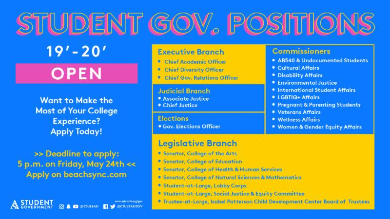 Open Student Government Positions Ad deadline to apply is May 24 at 5 pm through BeachSync