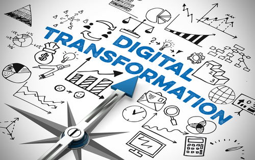 Digital Services: A Must for Credit Unions