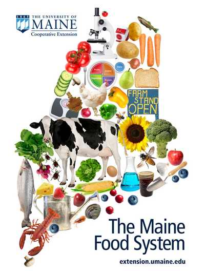 Map graphic of elements of Maine Food System
