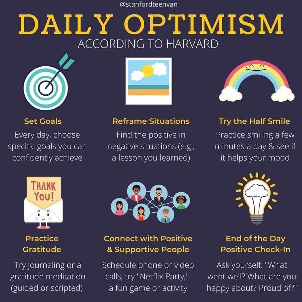 Daily Optimism According to Harvard