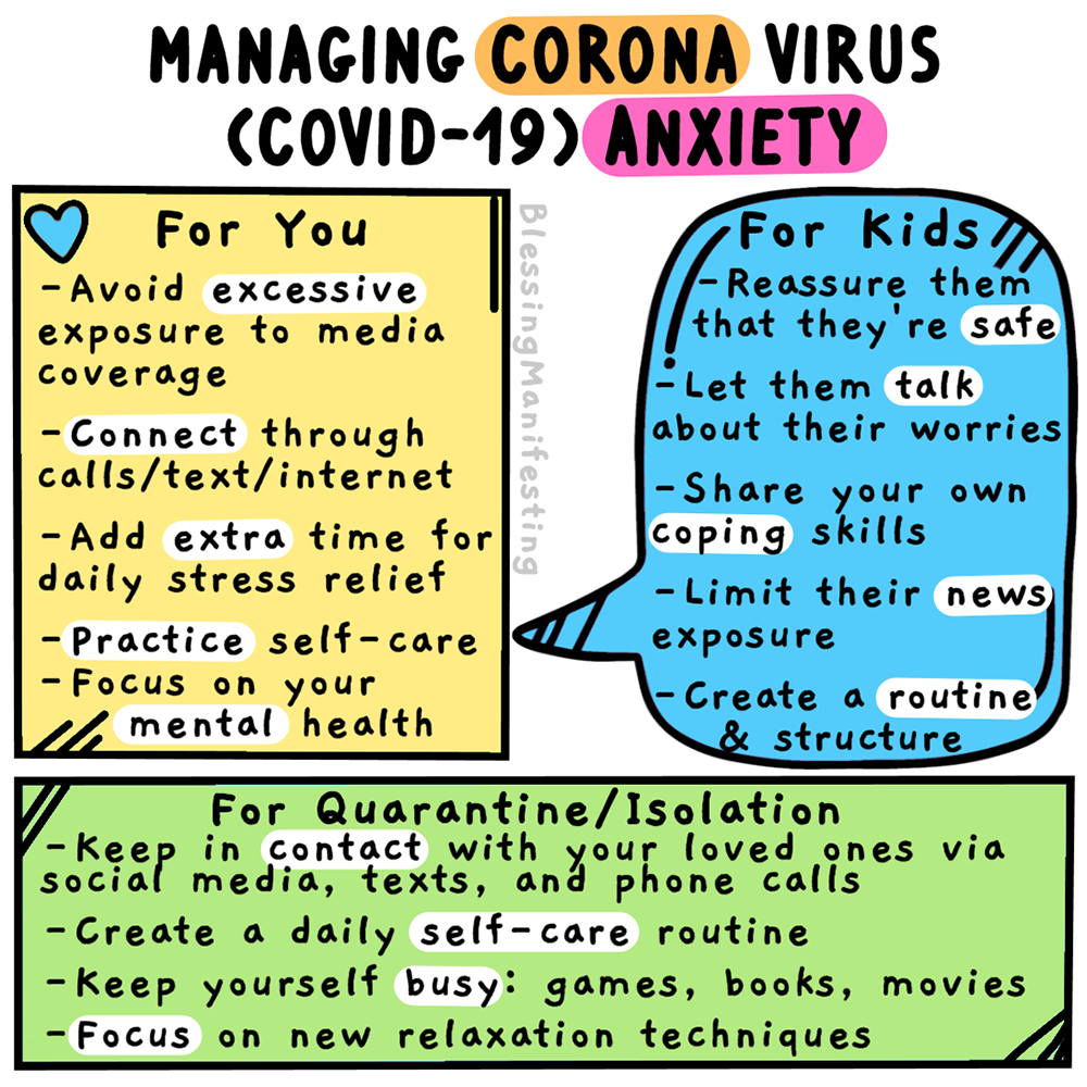 Managing Coronavirus Anxiety by Blessing Manifesting