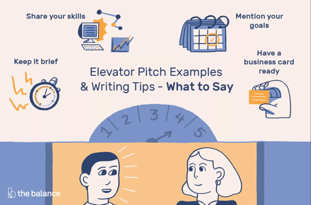 Elevator speech infographic with tips: keep it brief, share your skills, mention your goals, have a business card