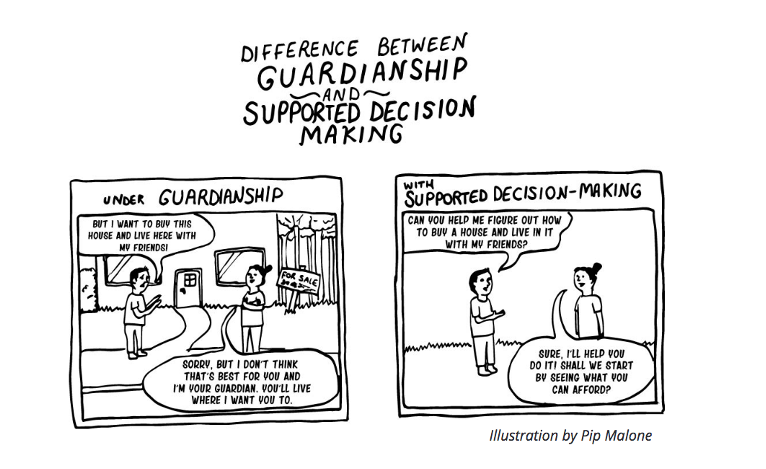 Guardianship vs Supported Decision-Making cartoon