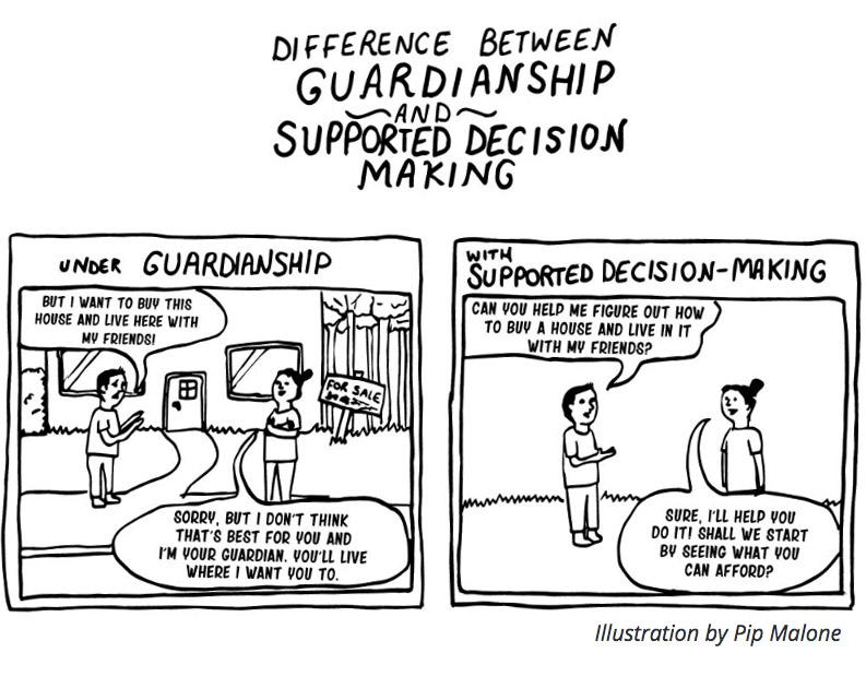 cartoon illustration about the difference between guardianship and supported decision-making.