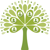Genealogy Interest Group