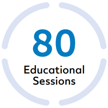 Eighty educational sessions