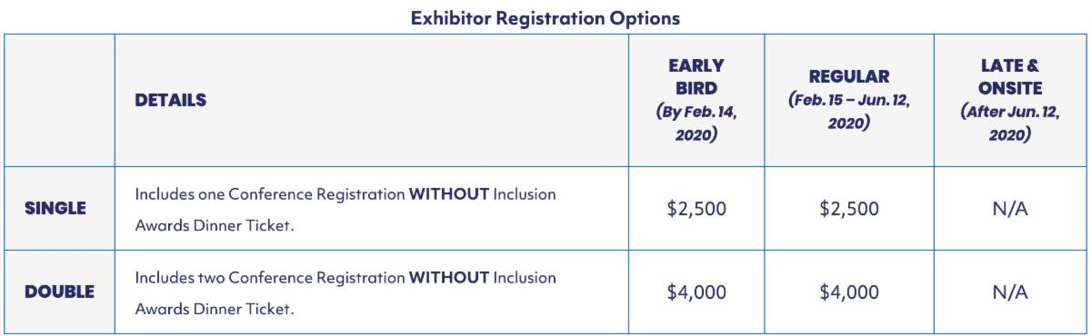 Exhibitor Pricing Options DisabilityIN Conference