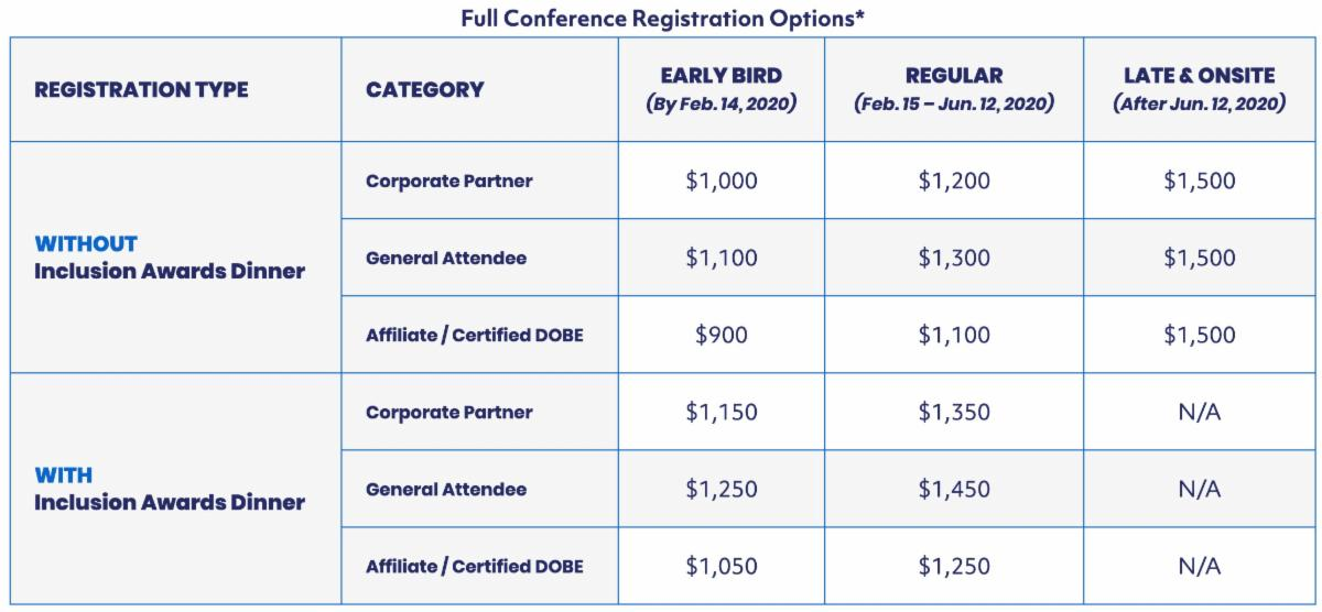 Registration Pricing DisabilityIN Conference