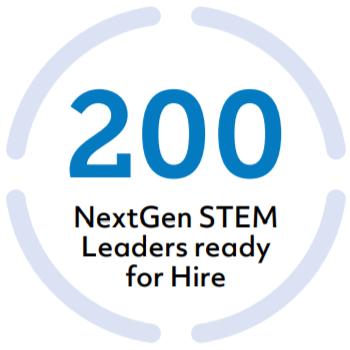 Two hundred Nextgen STEM Leaders ready for hire