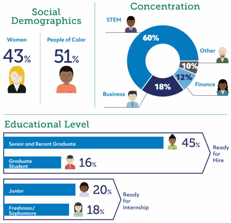Nextgen leaders composition infographic