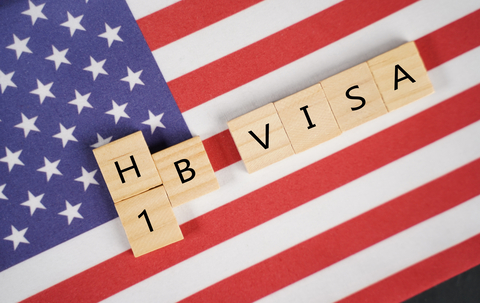H-1b visa news