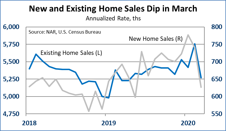 Comerica Exhibit - New and Existing Home sales March 2020