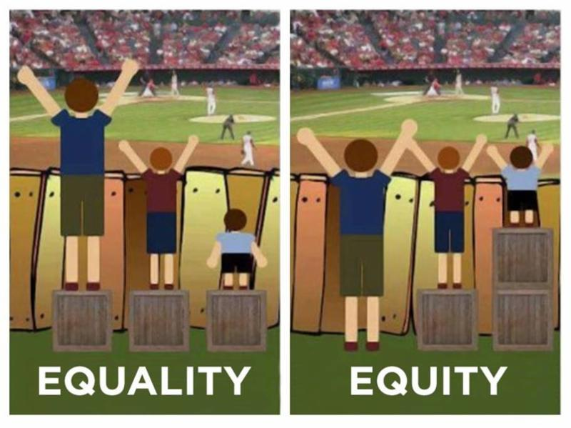 Graphic of equality vs equity where the equality side shows people of different heights all on the same sized box looking over a fence and equity shows the shortest person on two boxes the middle person on one and the tall person on the ground