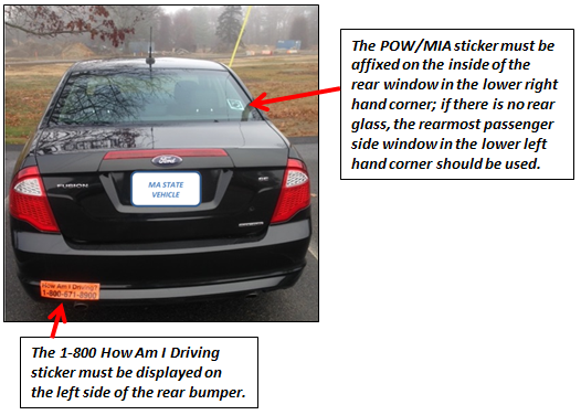 Image depicts correct placement of stickers_ described in text above