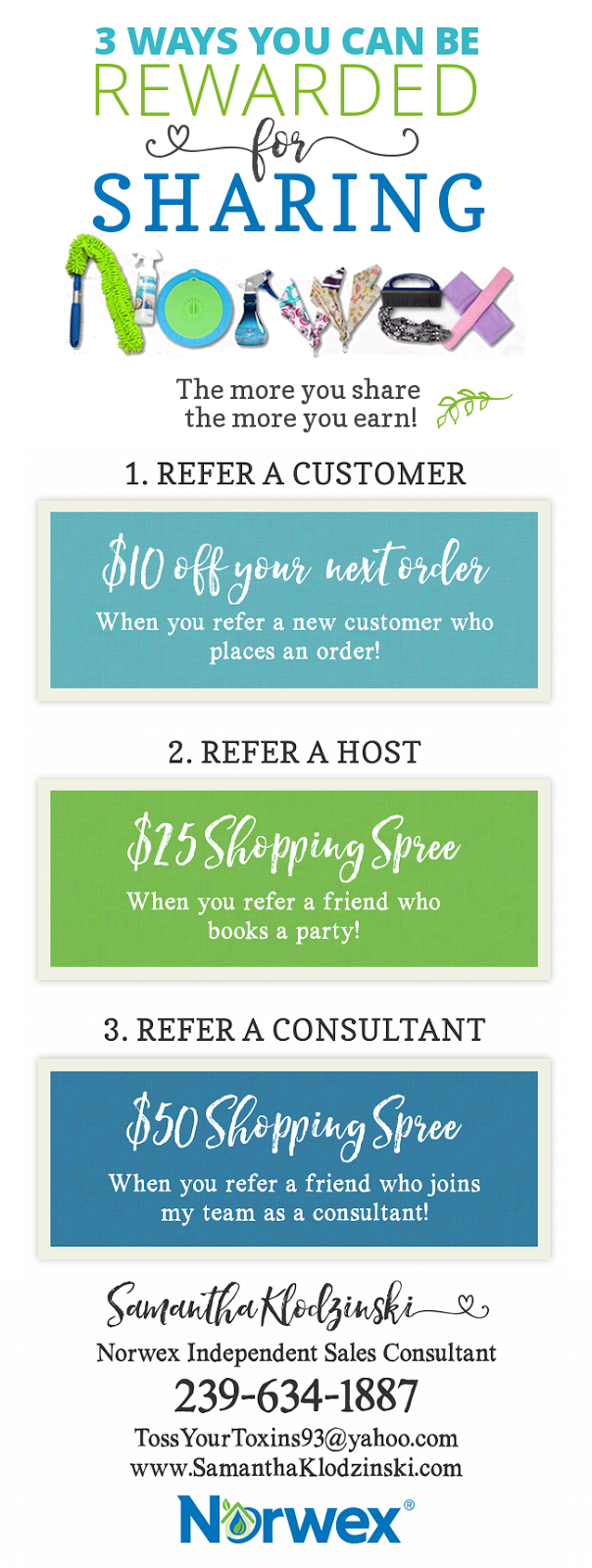 3 ways to share norwex emailnewsletter campaign image - Norwex Party Invitation