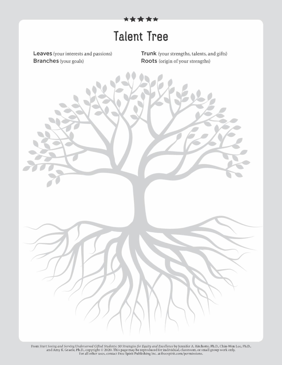 Talent Tree