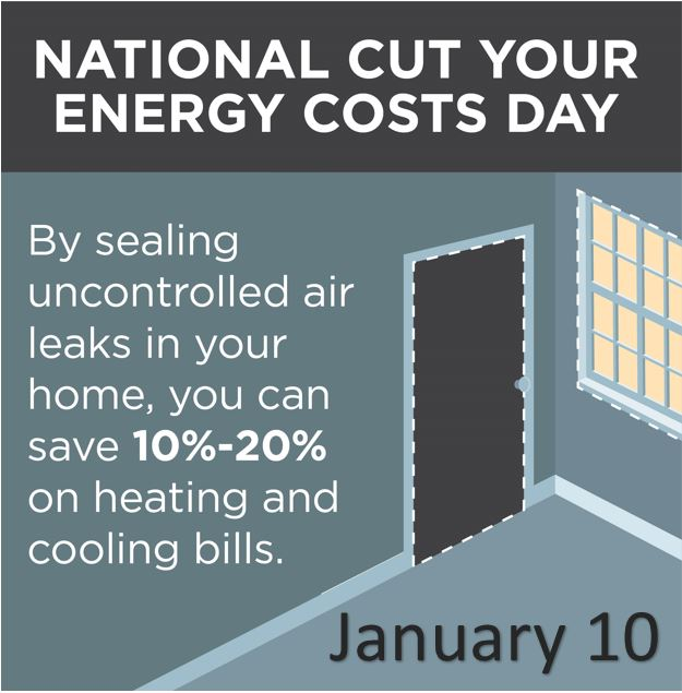 National Cut Your Energy Costs Day: Jan. 10