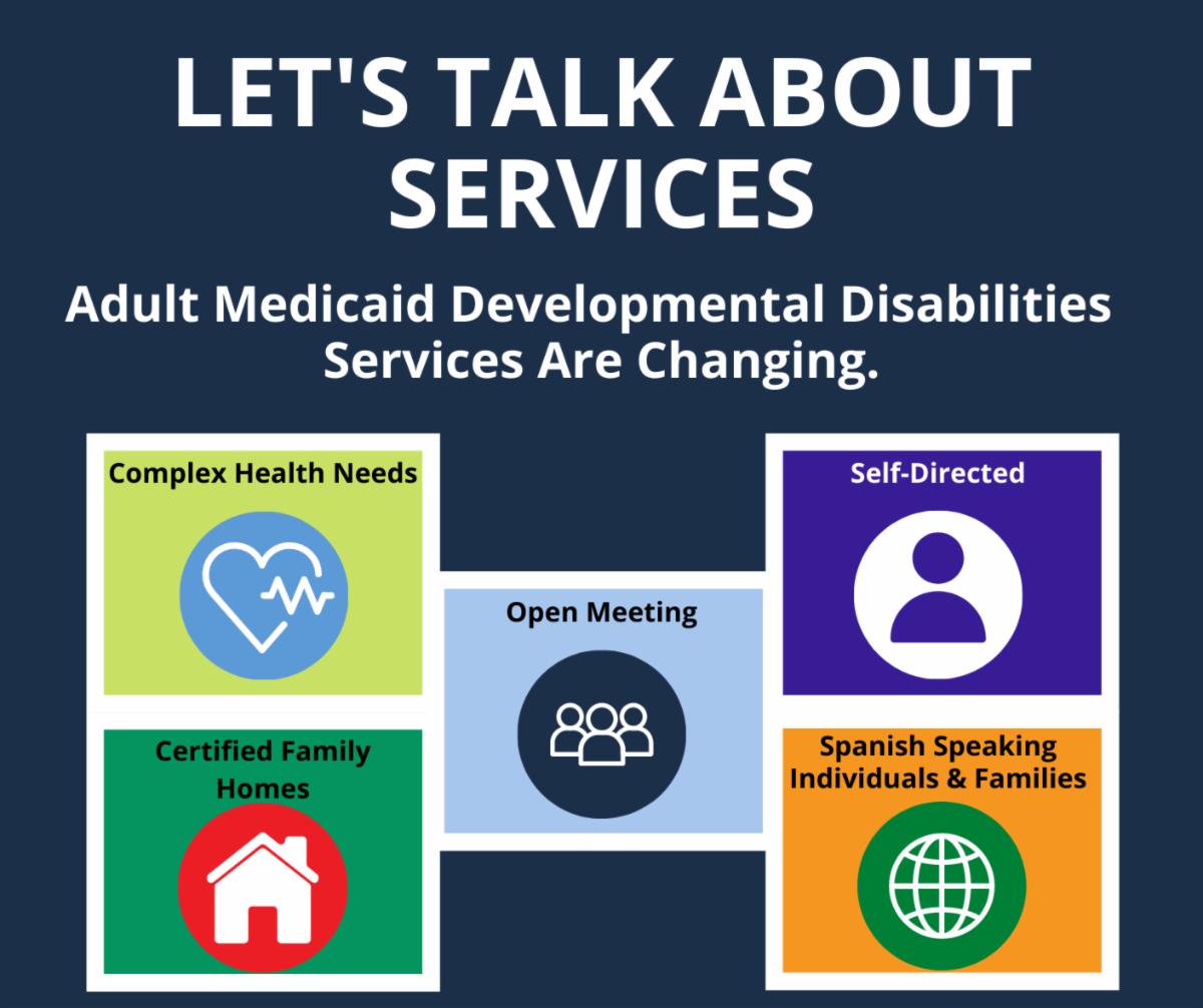 lets talk about services flyer