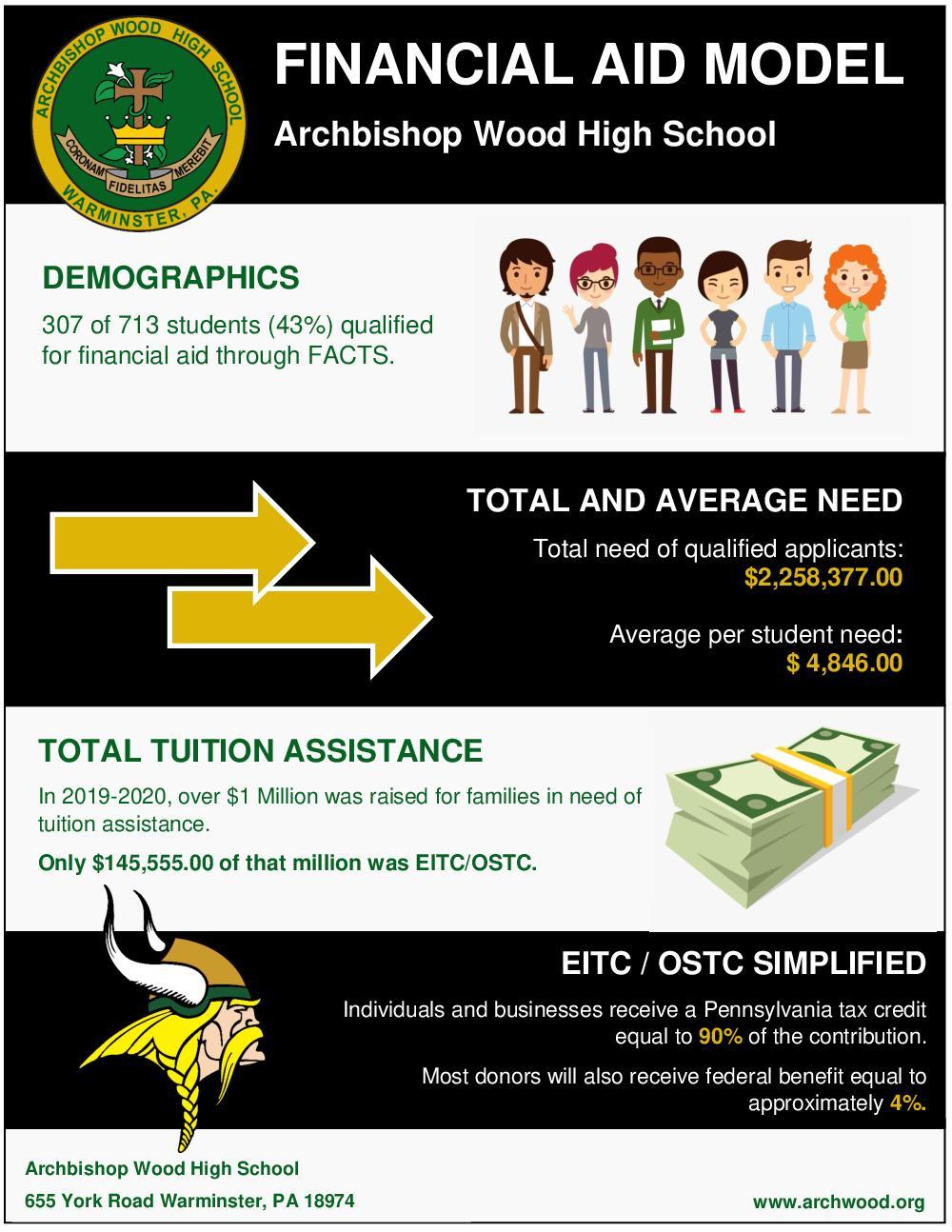 EITC Infographic.jpg