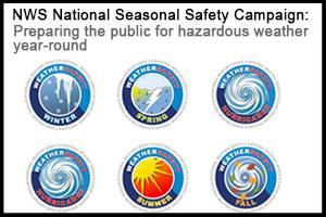NWS National Seasonal Weather Campaigns