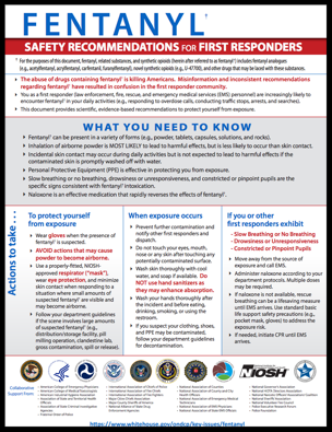 Fentanyl Safety Recommendations