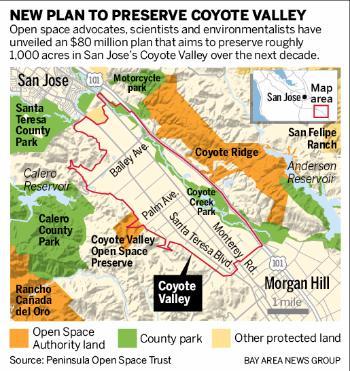 Coyote Valley