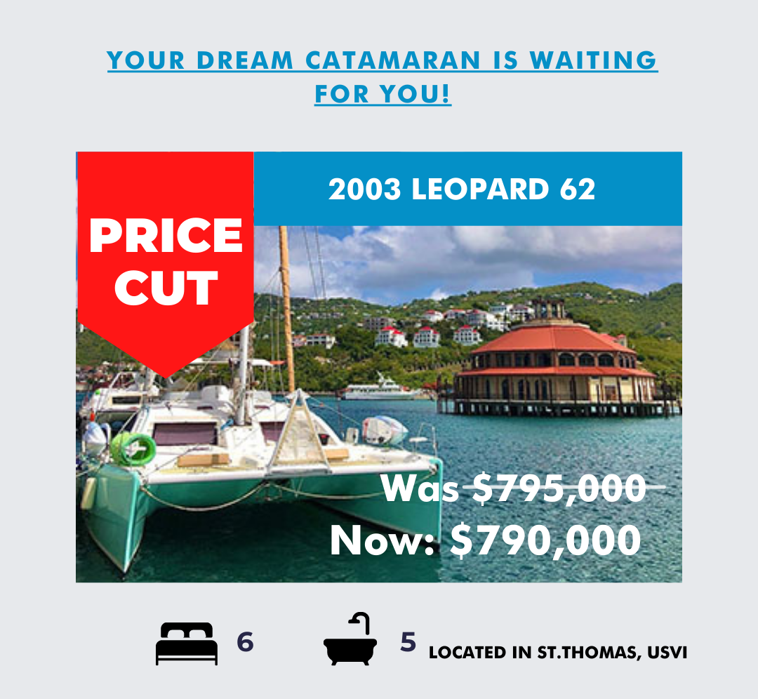 Price Cuts | Pending Sales | Featured Video | Most Popular | Charter