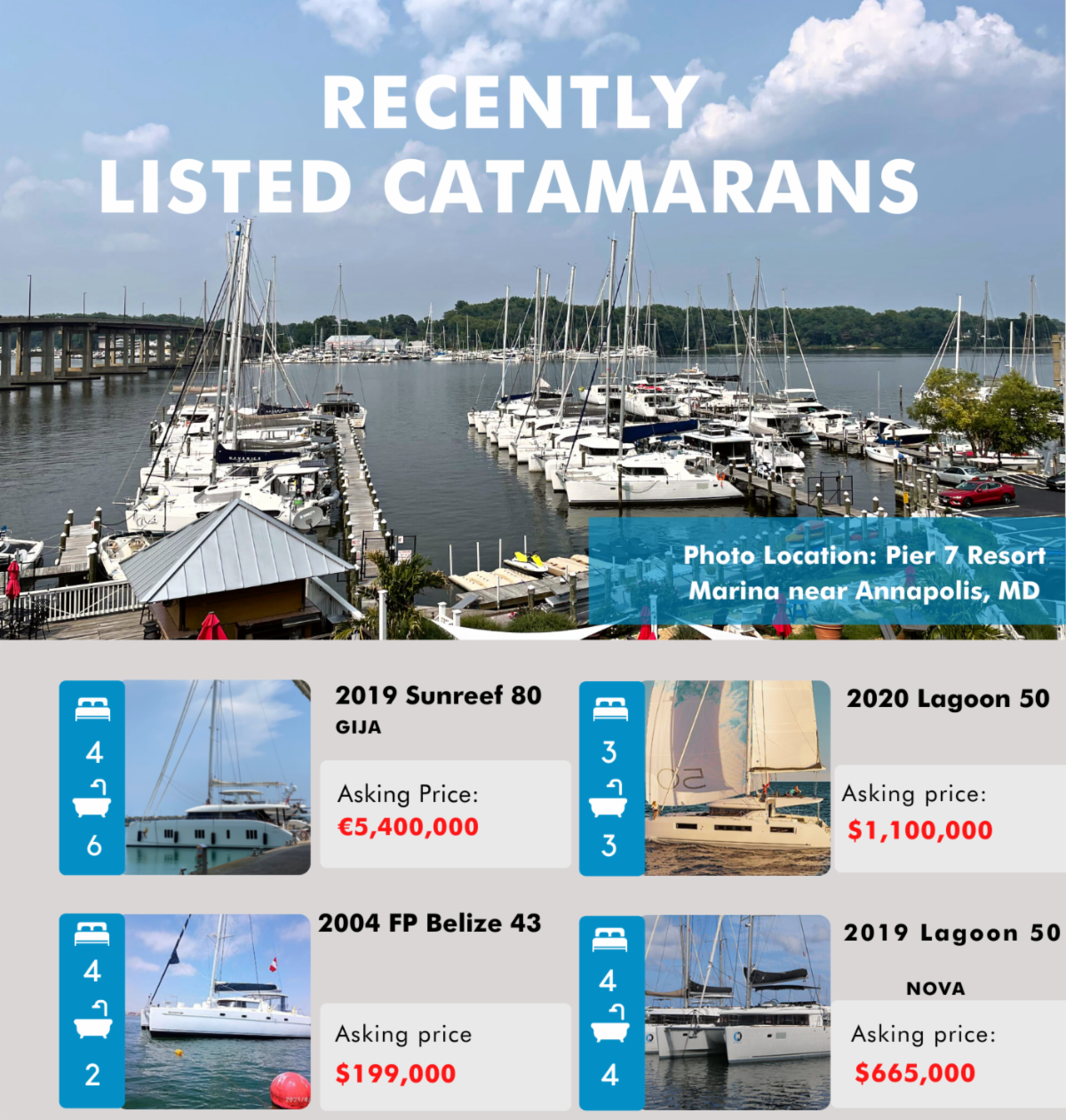 Latest Listings & Price Cuts   Sunreef, Fountaine Pajot, Lagoon   Open House at Pier 7 Marina