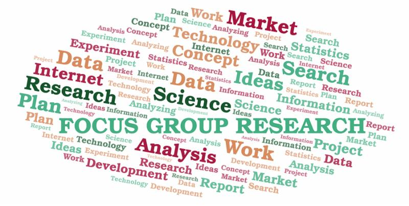 Focus Group Research word cloud. Wordcloud made with text only.