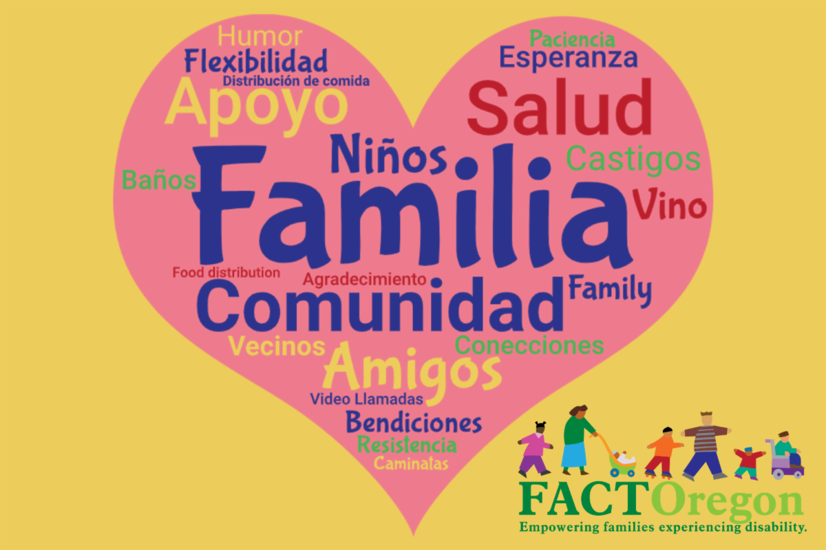 Corazón rosa sobre fondo amarillo con nube de palabras dentro del corazón Familia, Amigos, Esperanza, Apoyo, Salud Flexibilidad, Conecciones, Niños, Paciencia, Caminatas, Vino, Baños, Agradecimiento, Distribución de comida, Comunidad, Castigos, Bendiciones