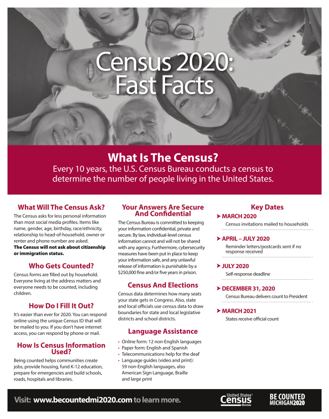 Cover page of Census 2020 frequently asked questions poster