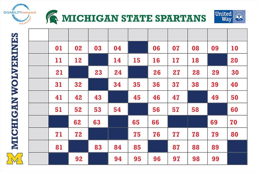 100 square grid with one side labeled Michigan State Spartans and other side labeled Michigan Wolverines