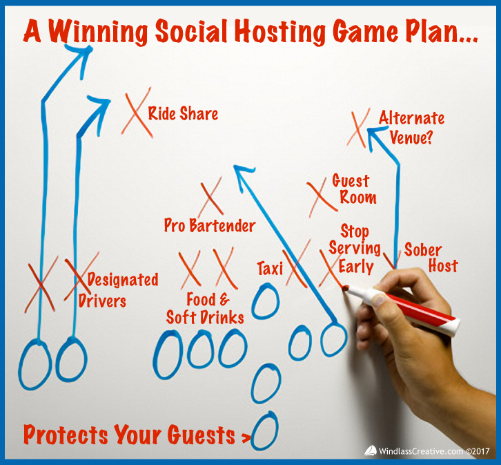 A Winning Social Hosting Game Plan