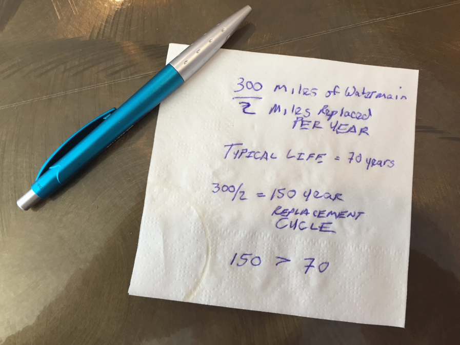 Back of the Napkin Calculation