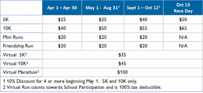 Run for Education 2019 pricing table