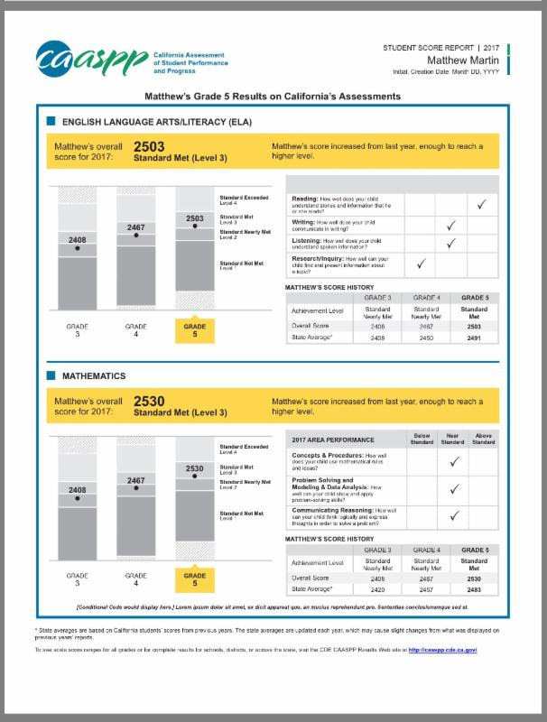 CAASPP sample student score report