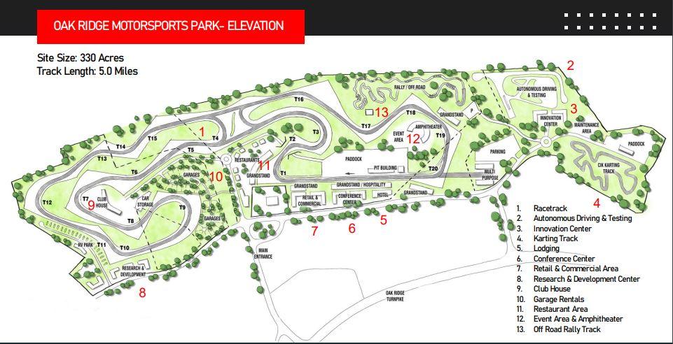 Oak-Ridge-Motorsports-Park-Conceptual-Rendering.jpg