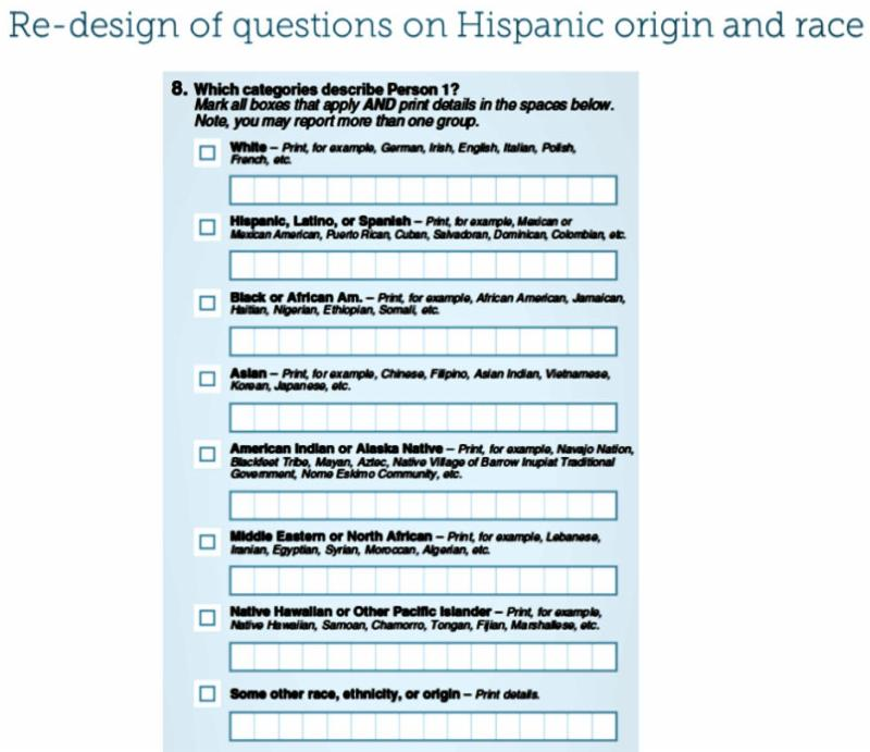 NiLP Report: Census 2020, Implication forthe Latino Community (Video)