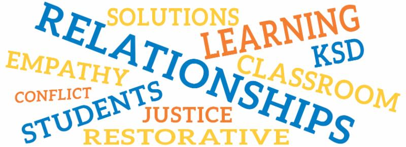 Word cloud for restorative justice.