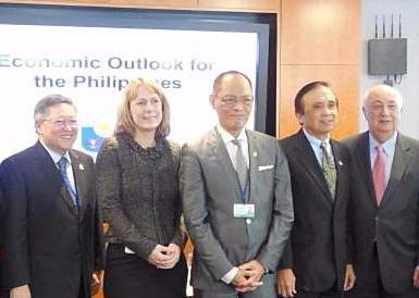 Economic Outlook Panel