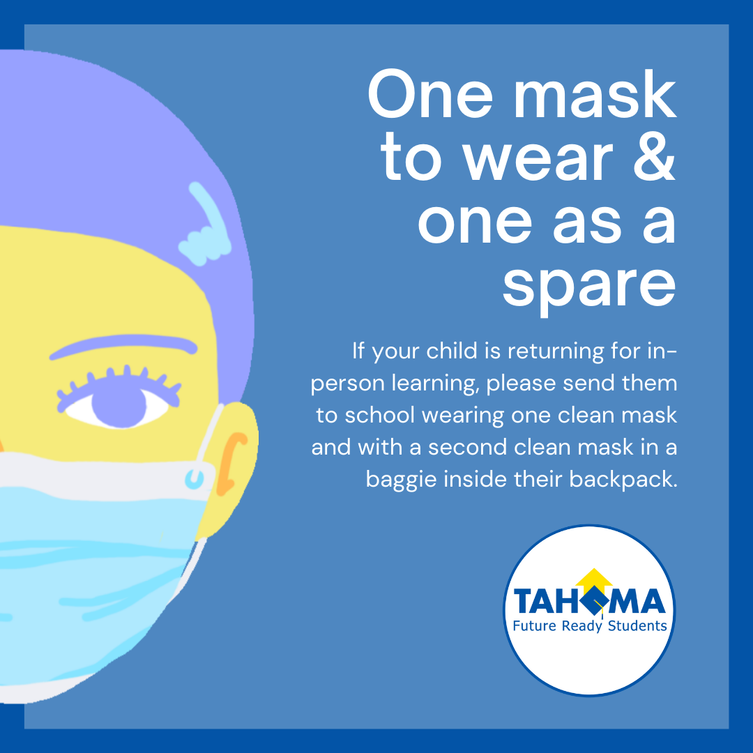 Graphic: One mask to wear & one as a spare. If your child is returning for in-person learning, please send them to school wearing one clean mask, with a second clean mask in a baggie inside their backpack.