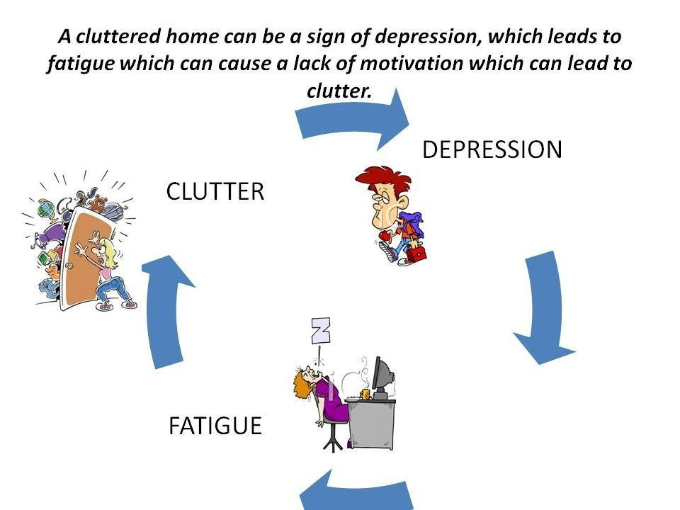 The Clutter Cycle from Joan Law