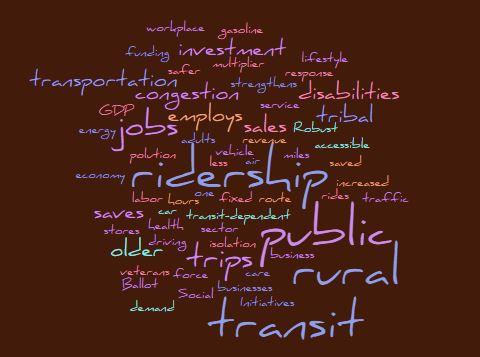 Transit Benefits Cloud