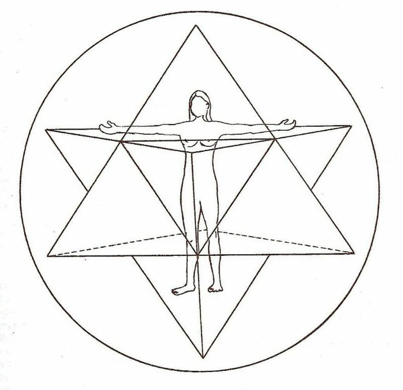 The Temple of Truth and the Sirius Stargate of the Heart