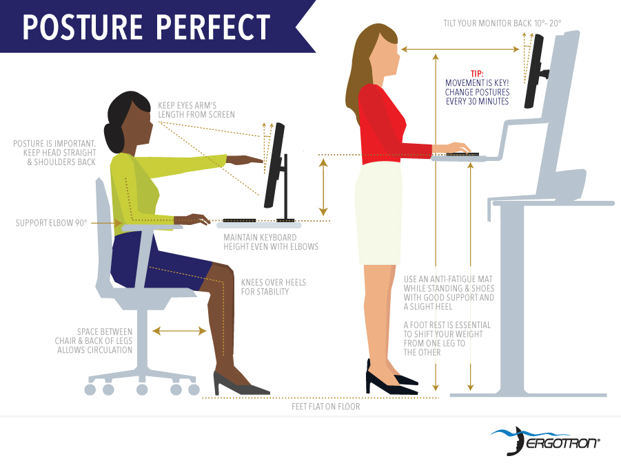 there are 2 people in this image demonstrating correct posture for using a computer.  One is at a sitting workstation and one is at a standing workstation.