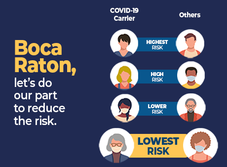 Boca Raton reduce the risk