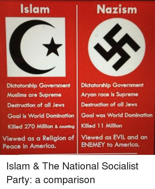 Islam-Nazi-Muslim-Kill-Jews-Comparision