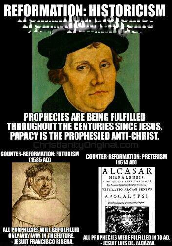 Reformation Historicism Versus Jesuit Futurism and Jesuit Preterism, Classic Reformation Eschatology